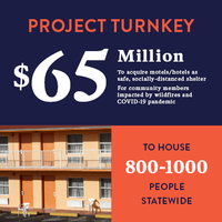 Project Turnkey General Graphic